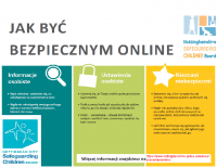 StaySafeOnlineLeafletPolishVersion