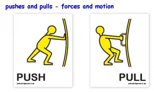 push-and-pull-e1449475314339