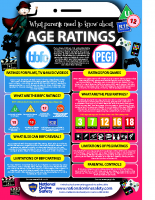 Age_Ratings_January_2019